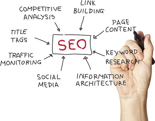 swaraa-tech-solutions-seo-service